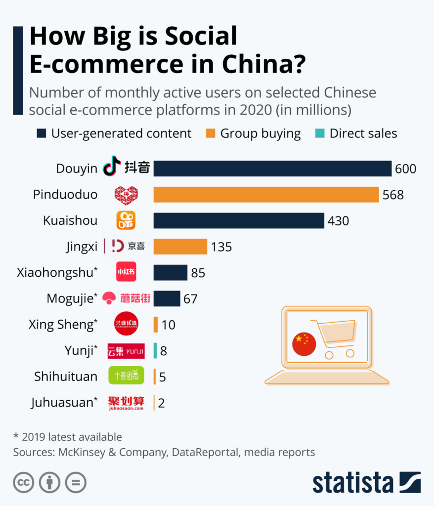 Social-Commerce-in-China