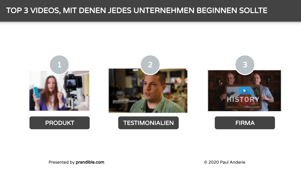 Marketing-Automatisierung-Videos