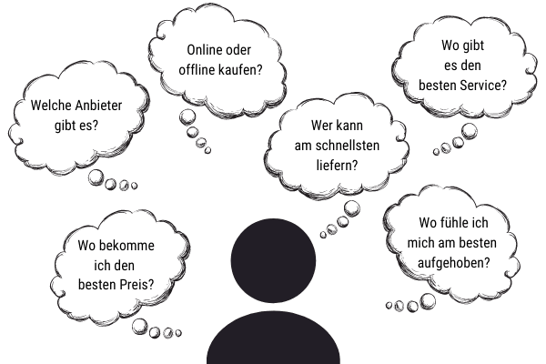 Leads-generieren-Wünsche